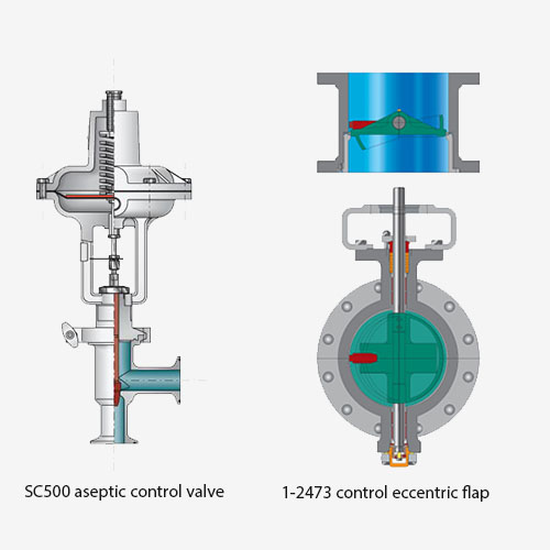 SC500 aseptic control valve        /       1-2473 control eccentric flap